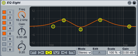 additive EQ method